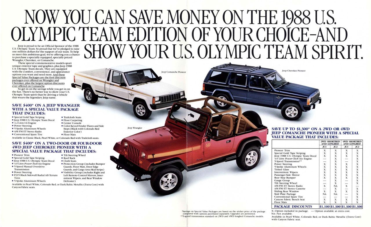 NOW YOU CAN SAVE MONEY ON THE 1988 US. OLYMPIC TEAM EDITION OF YOUR CHOICE-AND SHOW YOUR U S. OLYMPIC TEAM SPIRIT.  Jeep is proud to be an Official Sponsor of the 1988 U.S. Olympic Tc-am. So proud that we've pledged to raise one million dollars for the support of our team. To help us meet this ambitious goal, we're offering you a chance to purchase a specially equipped, specially priced Wrangler, Cherokee, or Comanche. These special commemorative models sport unique exterior tape and graphics, plus Jeep 1988 U S. Olympic Team decals. They are equipped with the comfort, convenience, and appearance options you want and need most. And these Special Value Packages are the first discount packages ever offered on Wrangler and Cherokee, plus the largest option discounts ever offered on Comanche So get in on the savings while you get in on the fun. There's no better way to show your U.S. Olympic Team spirit than by driving a vehicle that wears the legendary Jeep name.  Jeep Comanche Pioneer  Jeep therokee Pioneer  SAVE $400* ON A JEEP WRANGLER WITH A SPECIAL VALUE PACKAGE THAT INCLUDES: - Special Gold Tape Striping - Jeep 1988 U.S. Olympic Team Decal - 4.2 Litre 1-6 Engine - Power Steering - 5-Spoke Aluminum Wheels - AM/FM ET Stereo Radio - Conventional Spare Tire  - Trailcloth Seats - Floor Carpeting - Center Console - Color-Keyed Fender Flares and Side Steps (Black with Colorado Red Exterior Color) - Floor Mats  Available in Classic Black. Pearl White, or Colorado Red with Trailcloth seats. SAVE $400* ON A TWO-DOOR OR FOUR-DOOR 4WD JEEP CHEROKEE PIONEER WITH A SPECIAL VALUE PACKAGE THAT INCLUDES: - Pioneer Trim - Tilt Steering Wheel - Special Gold Tape Striping - Roof Rack - Jeep 1988 U S. Olympic Team Decal - Cloth Seats - 4.0 Litre Power-Tech Six Engine - Protection Group (includes Bumper, 5-Speed Manual Overdrive Guards, Floor Mats, Door Edge Transmission Guards, and Cargo Area Skid Strips) - Power Steering - Visibility Group (includes Right and - P215 Black Sidewall Radial All-Terrain Left Remote-Control Mirrors. Inter-Tires mittent Wipers, and Rear Window - 5-Spoke Aluminum Wheels Defroster) Available in Pearl White, Colorado Red, or Dark Baltic Metallic (Extra Cost) with Canyon Fabric seats. Jeep Wrangler  'Savings on Special Value Packages are based on the sticker price of the package compared with options purchased separately. Upgrades arc permitted. - *5-speed transmission standard on 2WD and 4W1) longbed Comanche models. SAVE UP TO $1,300* ON A 2WD OR 4WD JEEP COMANCHE PIONEER WITH A SPECIAL VALUE PACKAGE THAT INCLUDES:  2WD SBORTBED AND LONGBED 4WD SHORTBED AND LONGBED JC1 JC2 JC1 JC2 Pioneer Trim Special Gold Tape Striping Jeep 1988 US. Olympic Team Decal 4.0 Litre Power-Tech Six Engine Speed Transmission** Power Steering 5-Spoke Aluminum Wheels Tinted Glass Intermittent Wipers Passenger-Side Mirror Rear Step Bumper Gauge Group Tilt Steering Wheel AM/FM ET Stereo Radio AM/FM ET Stereo Cassette Sliding Rear Window Skid Plate Package Conventional Spare Tire Canyon Fabric Bench Seat Floor Mats PACKAGE DISCOUNTS $1,100 $1,300 $1,300 $1,300  X–Option included in package. — Option available at extra cost. NA–Not available. Available in Pearl White. Colorado Red, or Dark Baltic Metallic (Extra Cost) with Canyon Fabric scat.