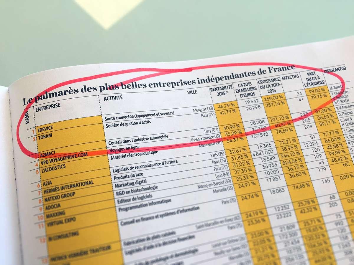 eDevice, plus belle entreprise indépendante de France.
