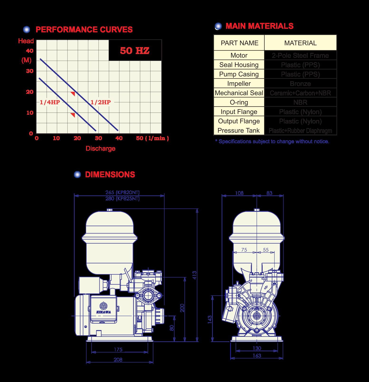 Kikawa Automatic Pump KP825NT