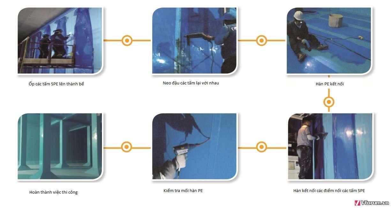 Chống thấm bể chứa bằng tầm SPE (STS304+LDPE)