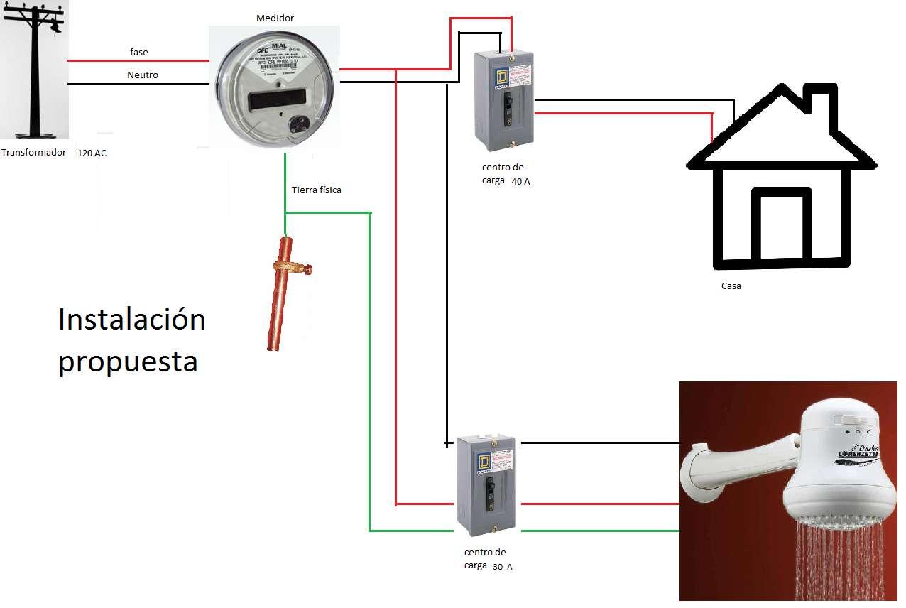 Regadera el ctrica lorenzetti for Como instalar llaves de regadera