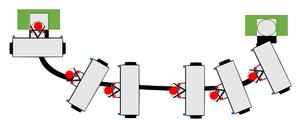 Schema etape 11
