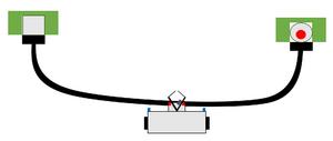 Schema etape 2