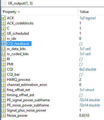 UE_output.CQI_feedback