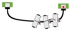Schema etape 4