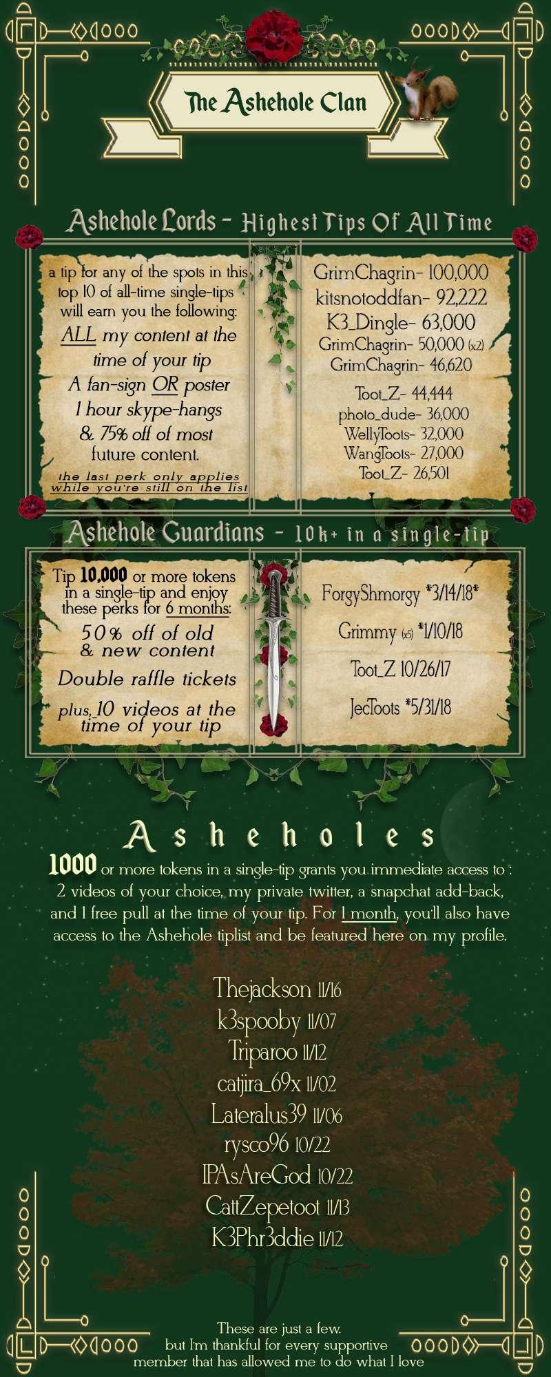 Ashehole List