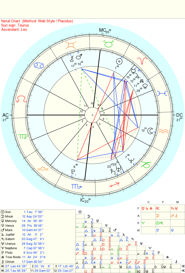 Venus quintile mars lindaland im not sure about the degrees but this is my chart nvjuhfo Images