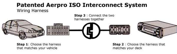 Iso Wiring Harness Loom Plugs Toyota Hilux Corolla Yaris