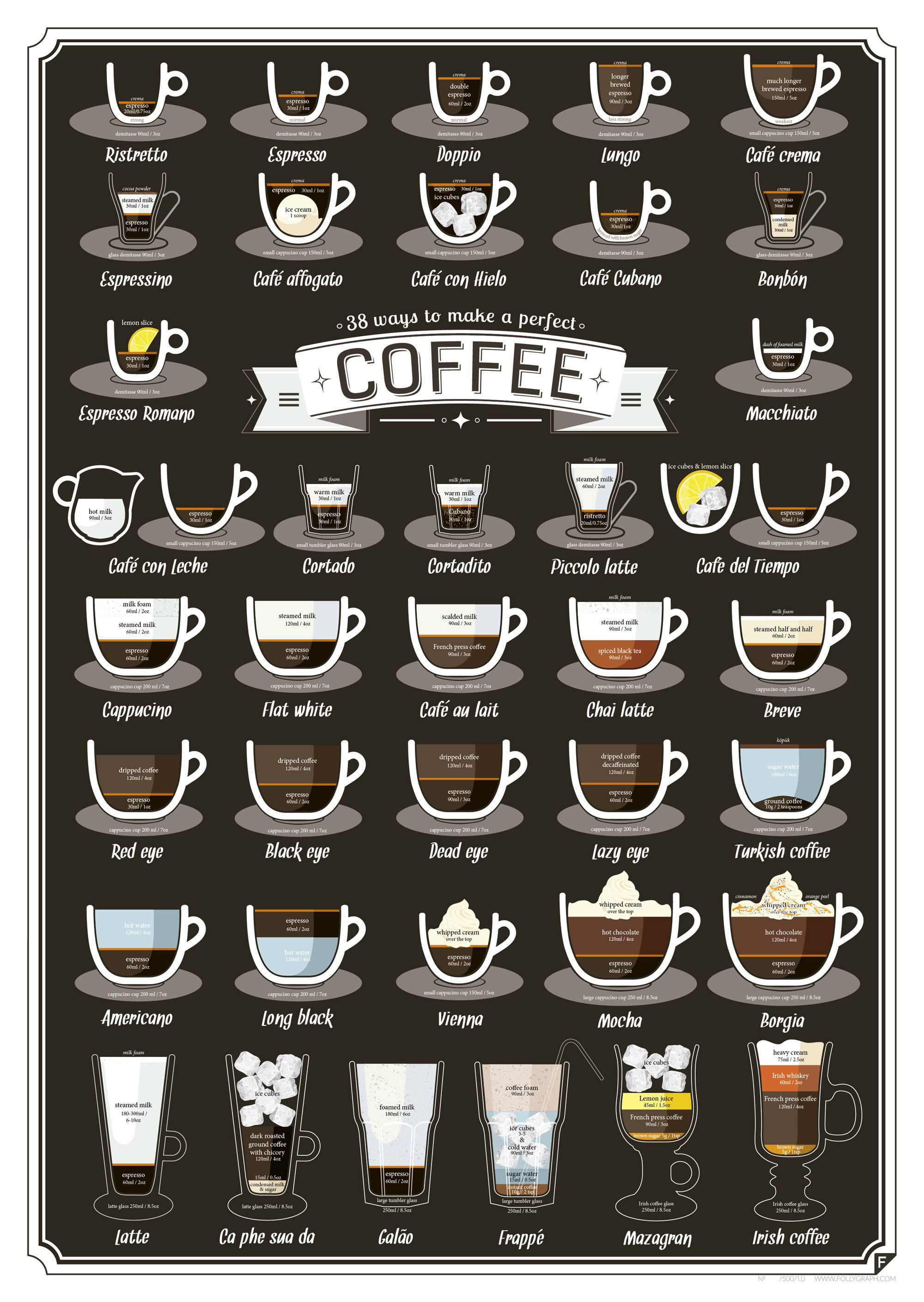 38-ways-to-make-perfect-coffee