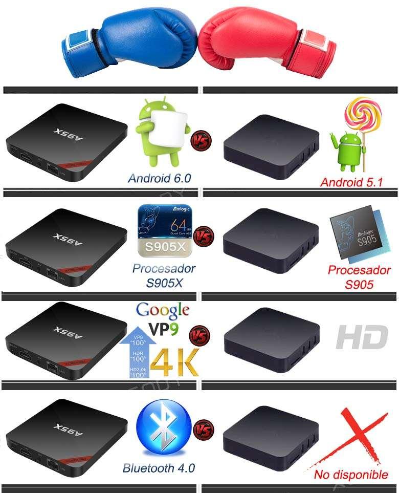 tv box canales 4k 64 bits