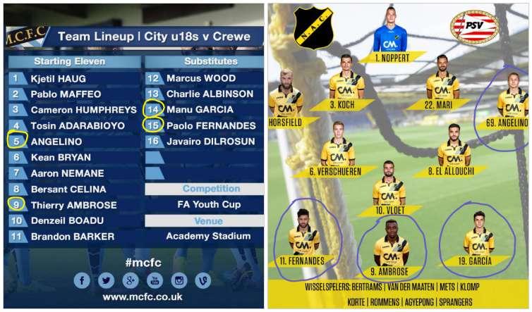 <曼城小將故事——Ambrose, Fernandes, M.García & Angeliño 的 NAC Breda 荷甲之旅>