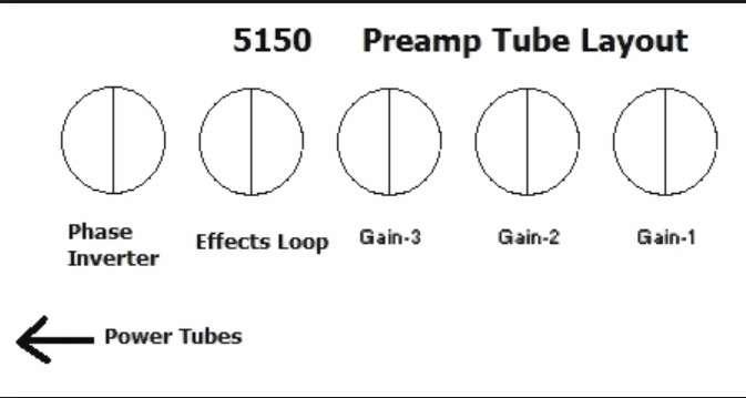 tube layout