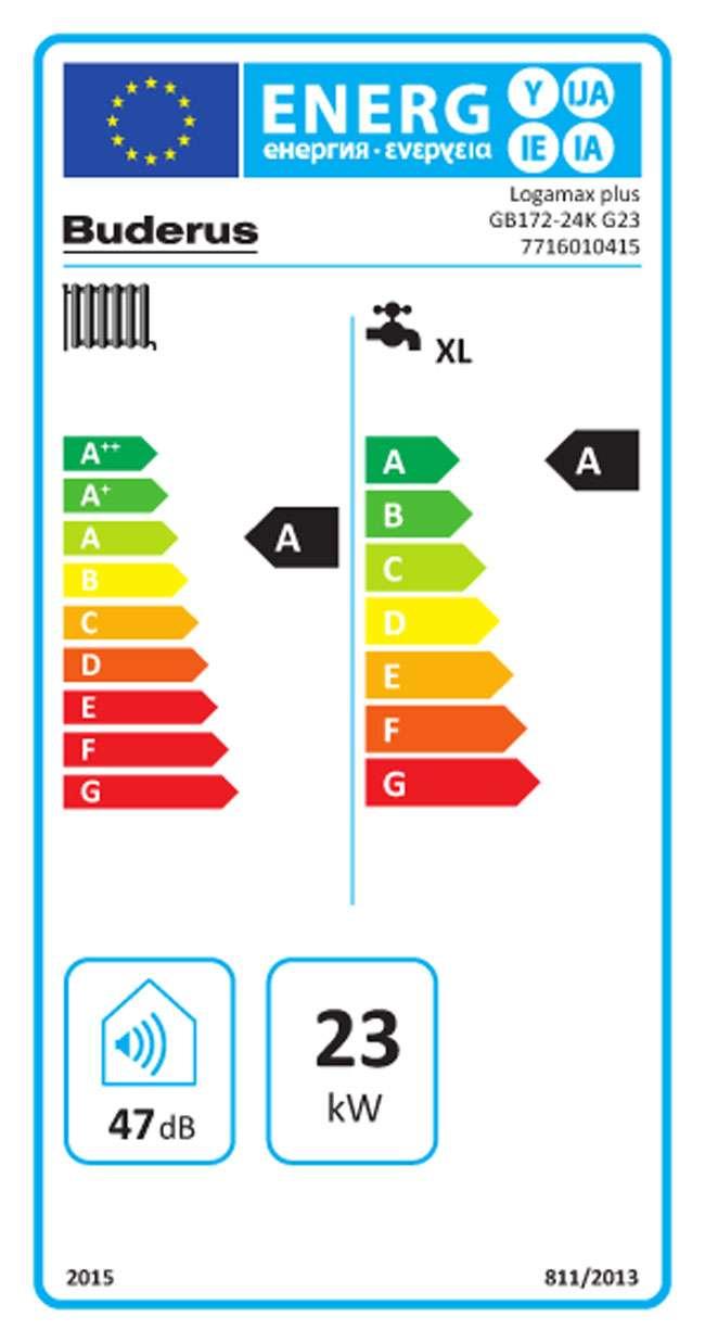 Buderus-Logamax-plus-GB172-Gas-Brennwert-Therme-14-20-24-kW-Kombi-T50-Speicher
