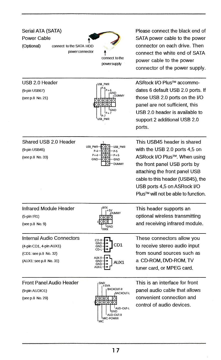 Asrock Wiring Diagram Trusted Schematics Usb 2 Installing Motherboard Problems Forums Basic House Diagrams