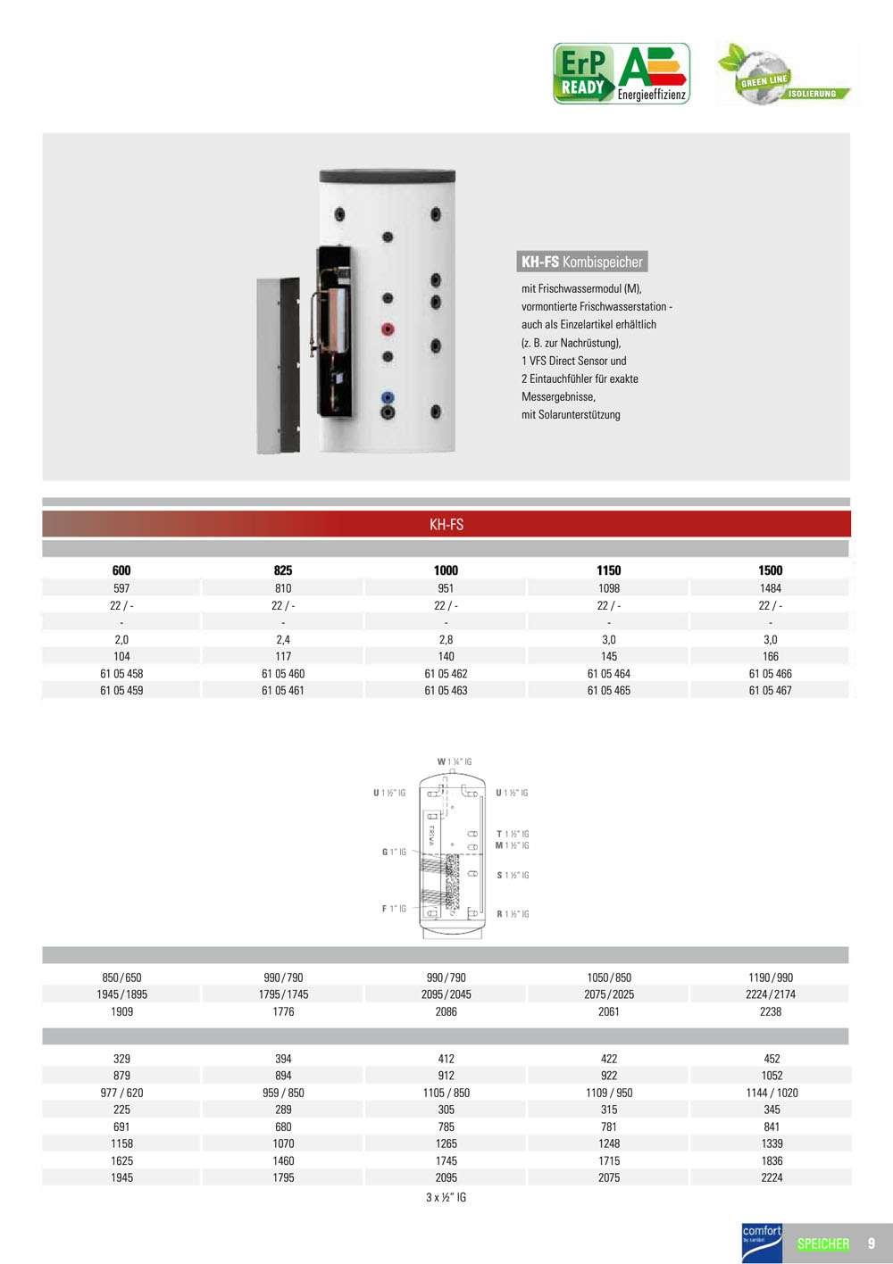 kombispeicher mit frischwassermodul speicher kh fs 600 1500 l comfort by sanibel ebay. Black Bedroom Furniture Sets. Home Design Ideas