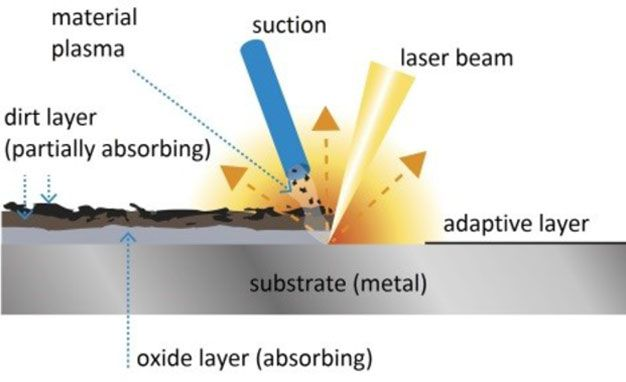 P-Laser QF-1000 How It Works