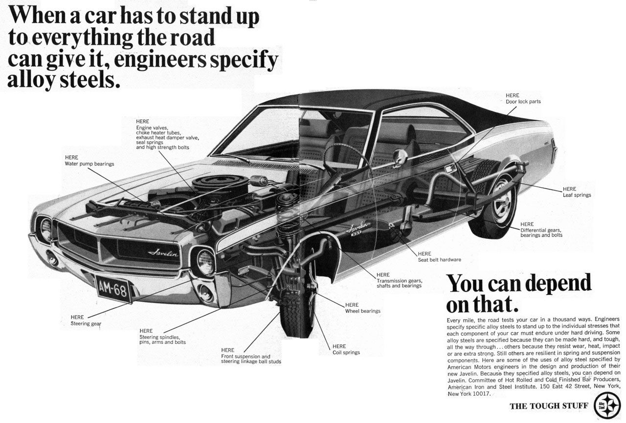 When a car has to stand up to everything the road can give it, engineers specify alloy steels. You can depend on that. American Motors. The Tough Stuff.