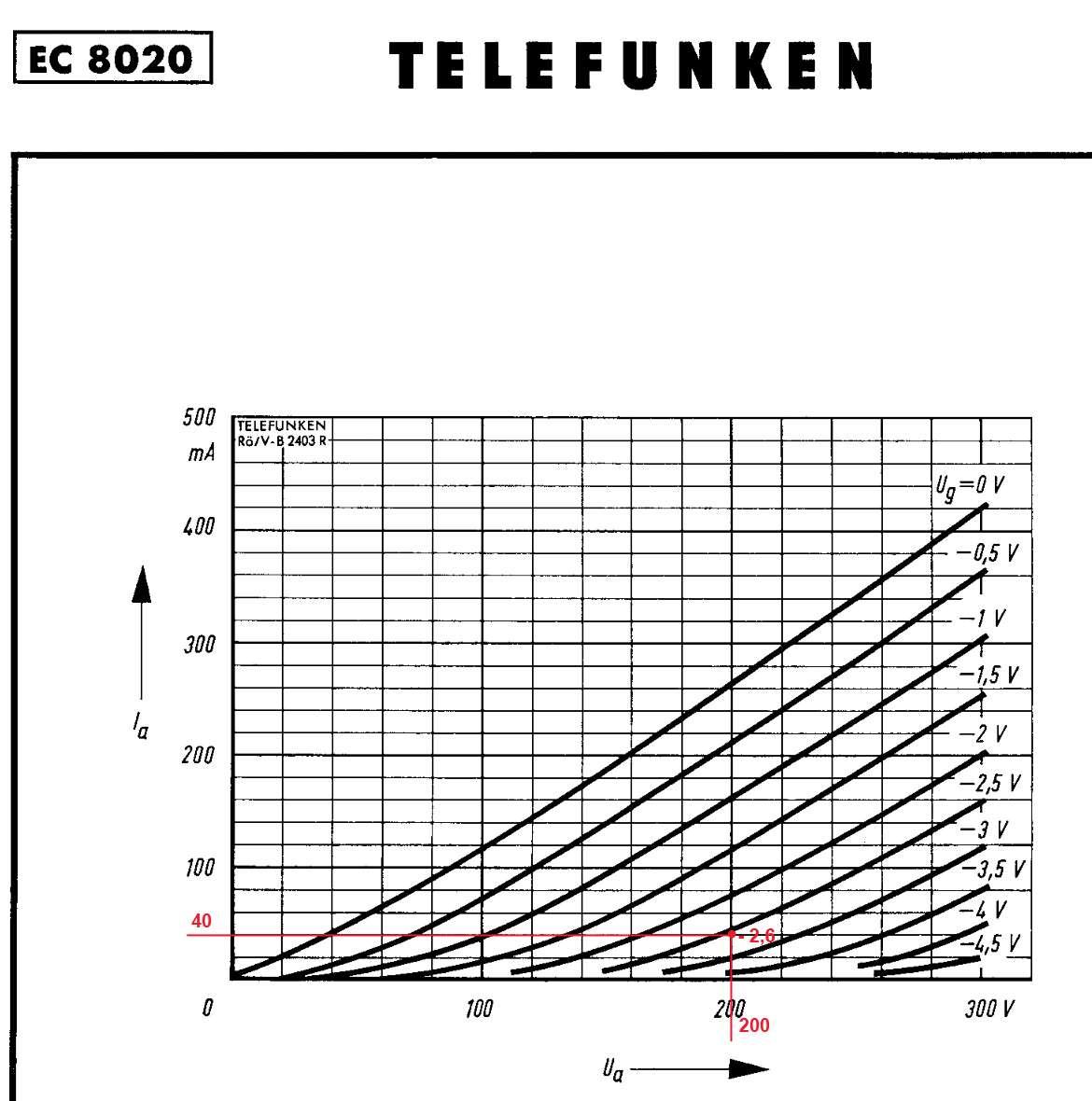 Groß Datenblattvorlage Zeitgenössisch - Beispielzusammenfassung ...