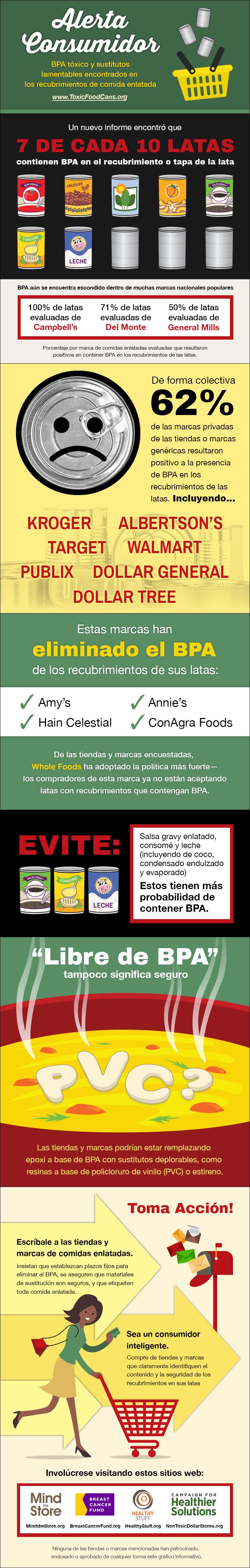 Alerta Consumidor