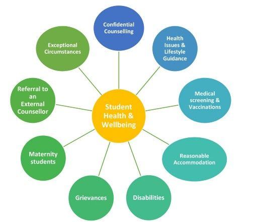 healthand wellbeing