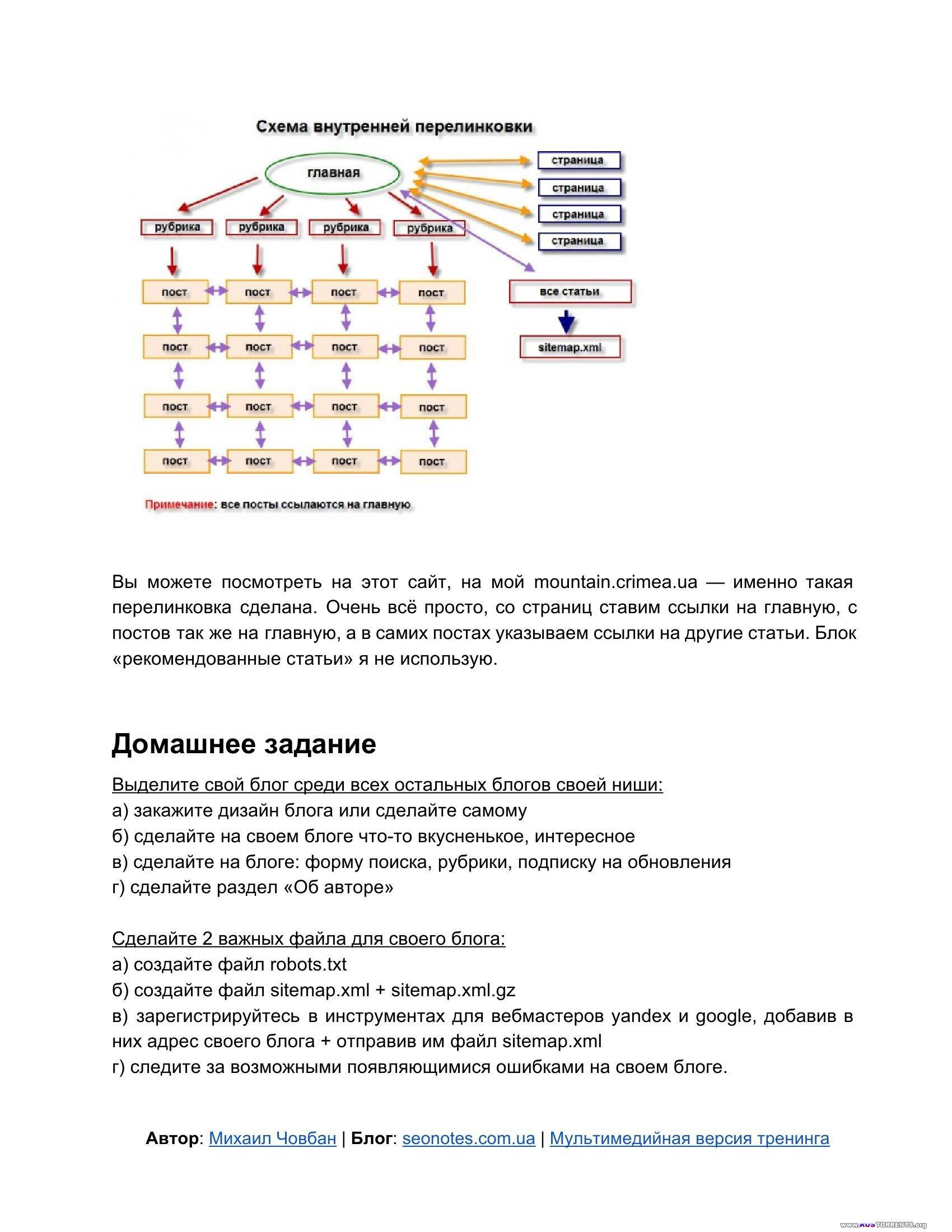 Как раскрутить сайт за 14 дней | PDF