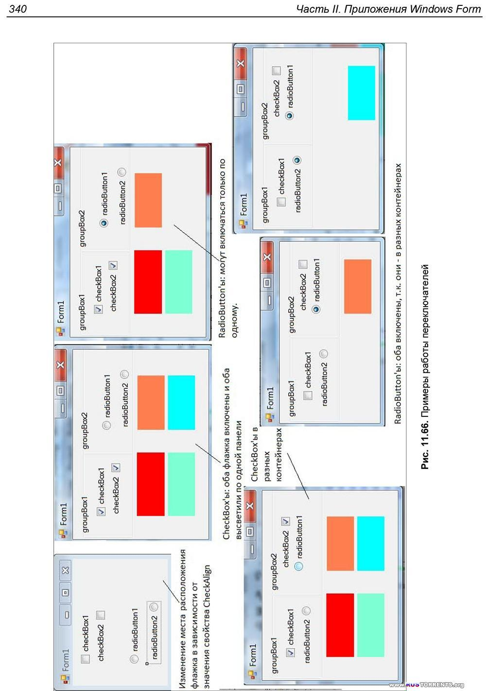 Борис Пахомов - С/С++ и MS Visual C++ 2012 для начинающих | PDF