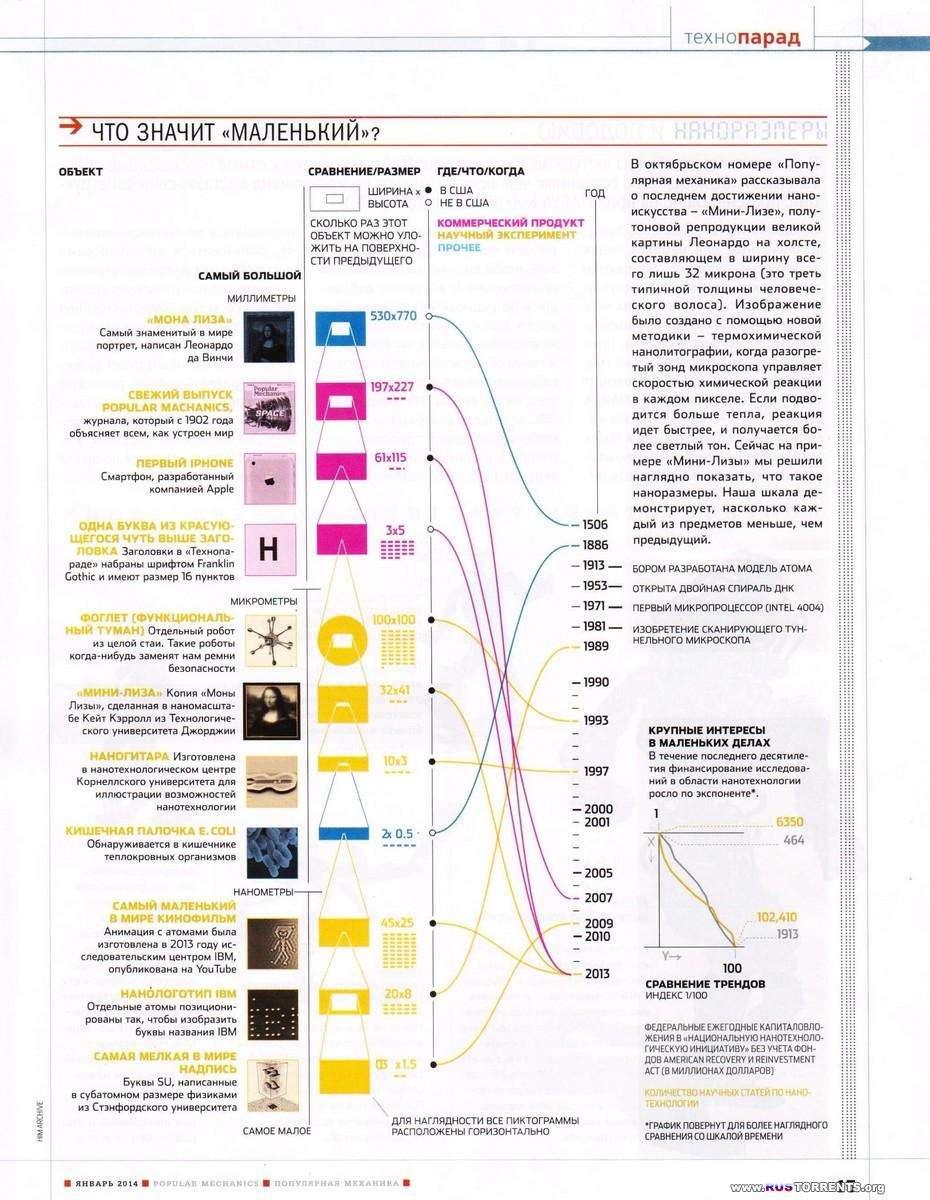 Популярная механика №1 (январь 2014)