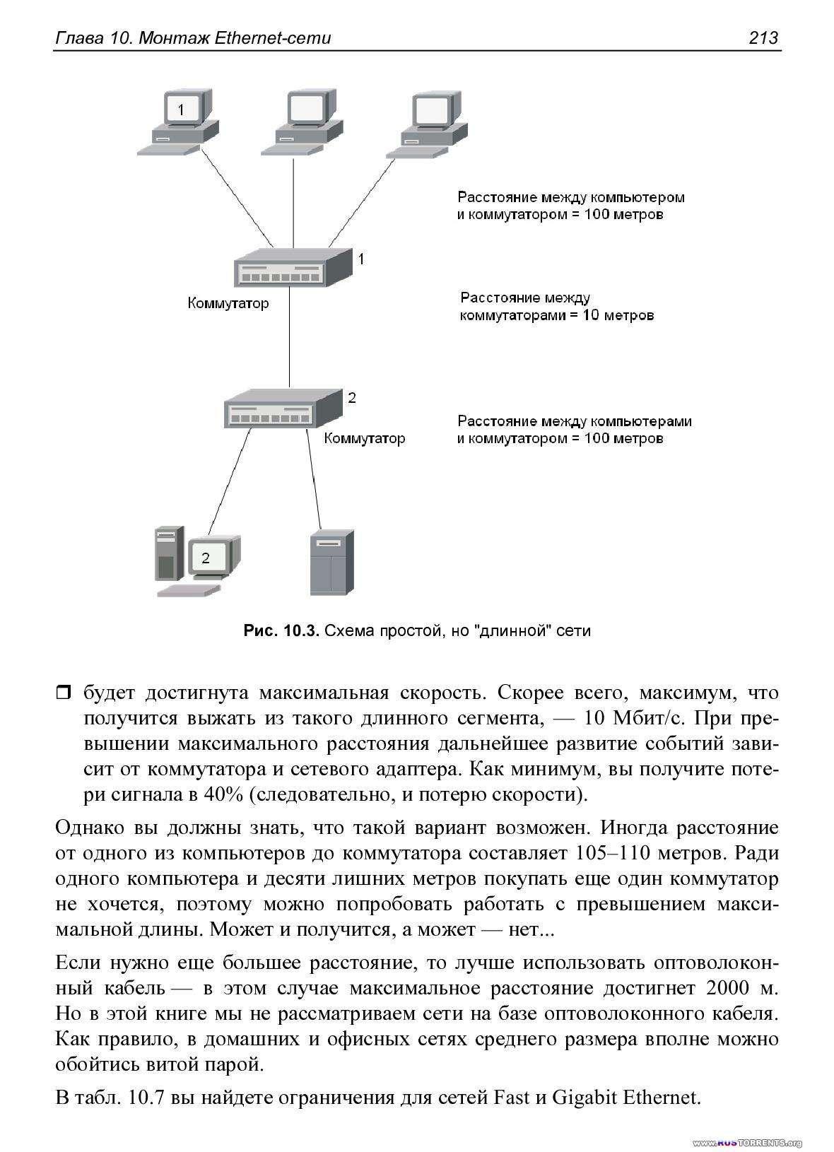 Беспроводная сеть дома и в офисе | PDF