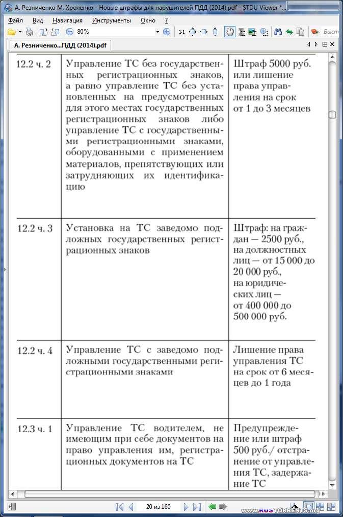 Новые штрафы для нарушителей ПДД. 3-е издание