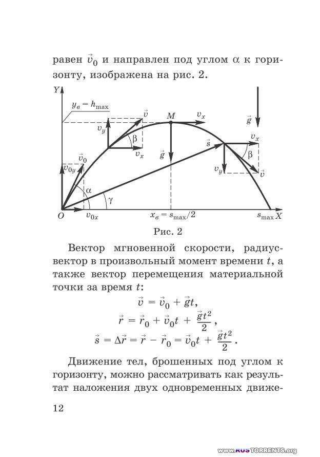 Сборник формул по физике