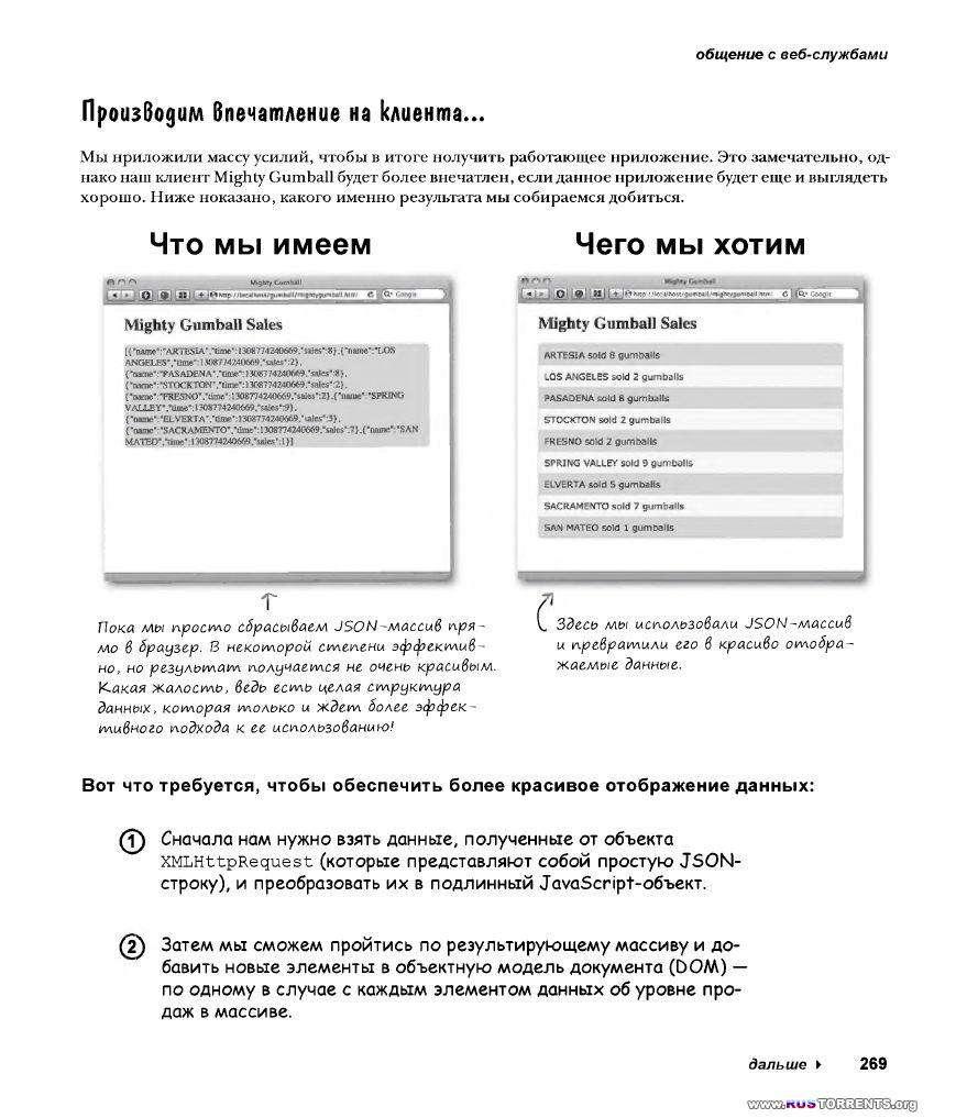 �.������, �.������ - ������� ���������������� �� HTML5