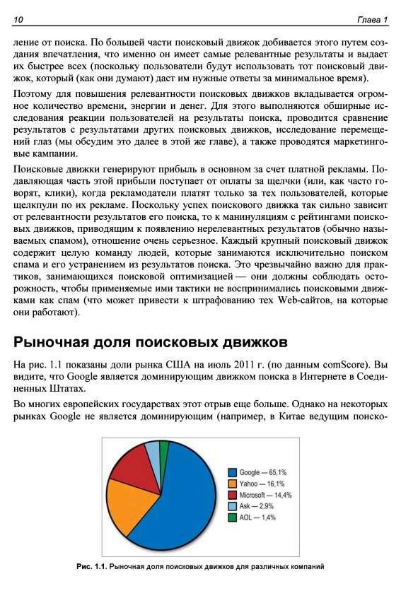 Эрик Энж и др. | SEO. Искусство раскрутки сайтов. 2-е издание | PDF