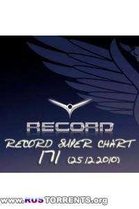 VA - Record Super Chart № 171
