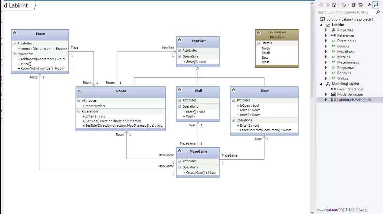 Обзор шаблонов проектирования. Вебинар