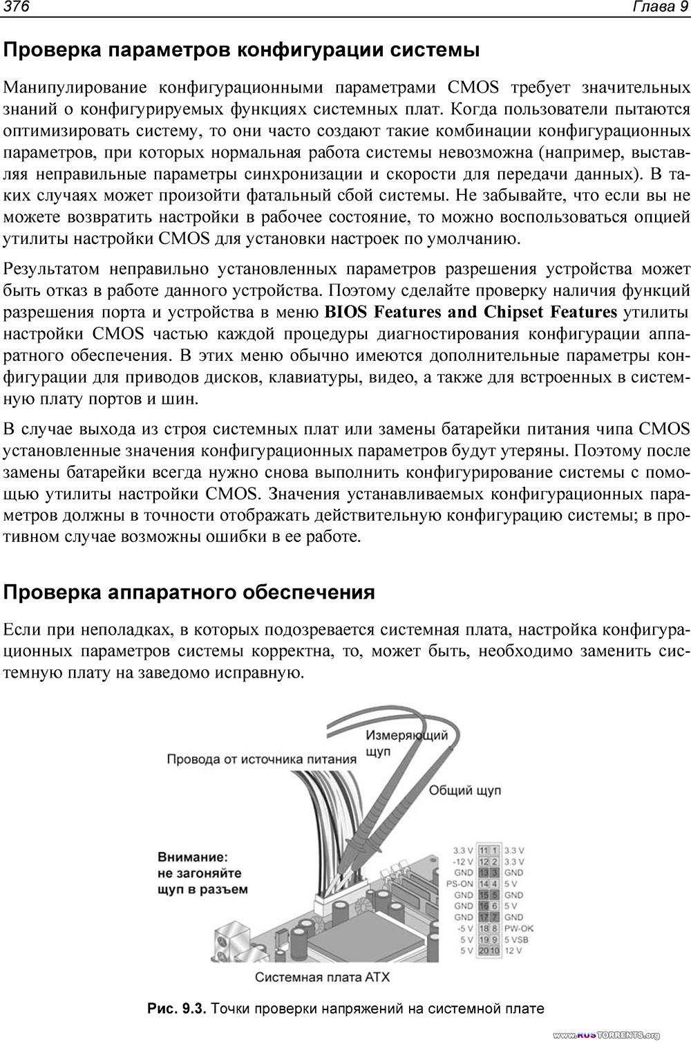 CompTIA A+. Установка, настройка, обслуживание и ремонт ПК | PDF
