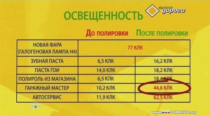 Главная дорога (эфир от 17.05.) | IPTVRip