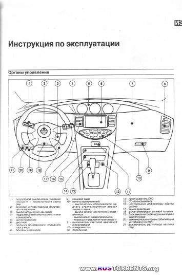Nissan Primera P12 Руководство по ремонту и эксплуатации