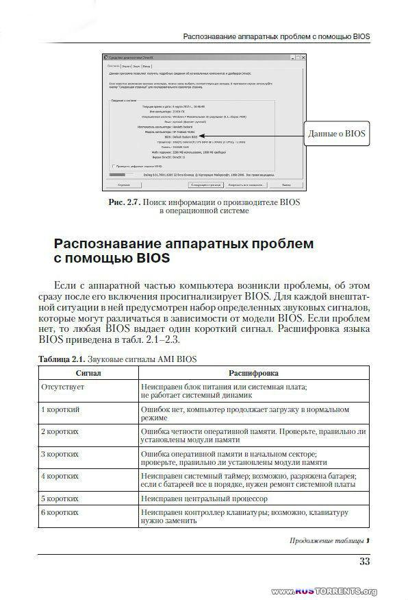 Сергей Мазаник | Безопасность компьютера. Защита от сбоев, вирусов и неисправностей | PDF