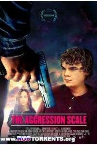 Шкала агрессии | BDRip 720p | НТВ+