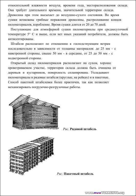 Сушка, отделка, защита древесины и все о лакокрасочных покрытиях