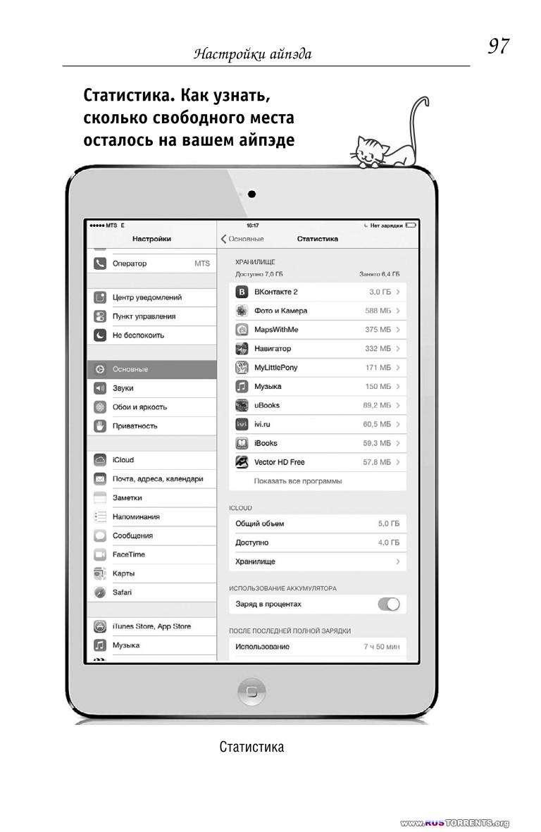 Иван Жуков | iPad специально для женщин. Простые инструкции. Полезные программы. Милые хитрости