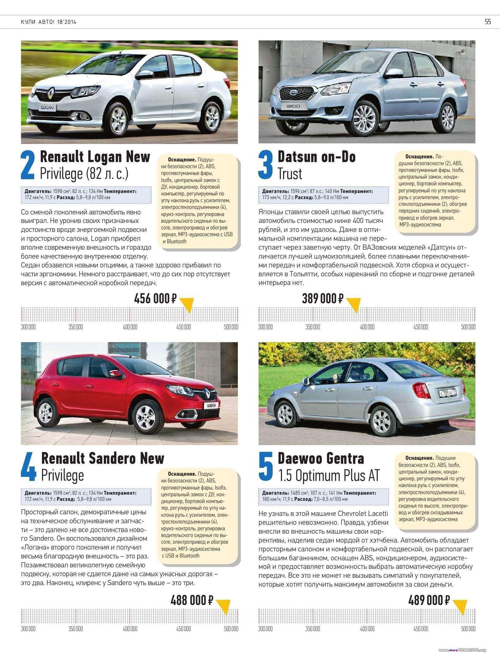 Купи Авто №18 [2014] | PDF