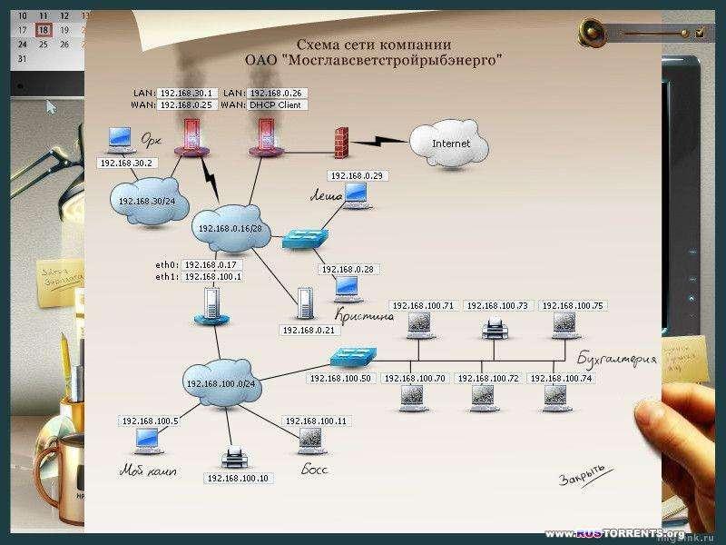 Симулятор системного администратора | PC