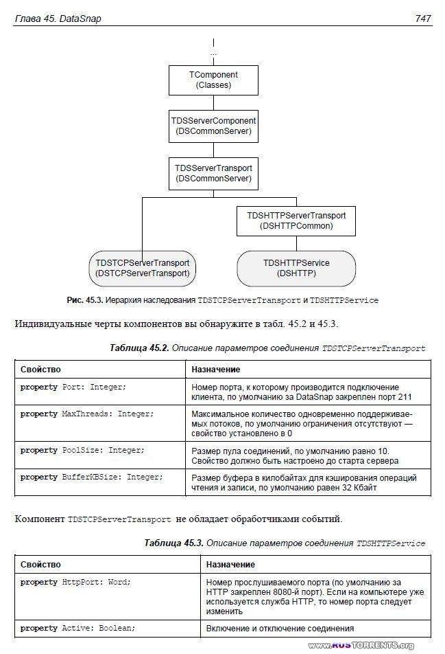 �.������ - Delphi XE2 | PDF