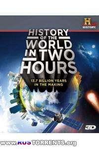 История мира за два часа I BDRip 720p