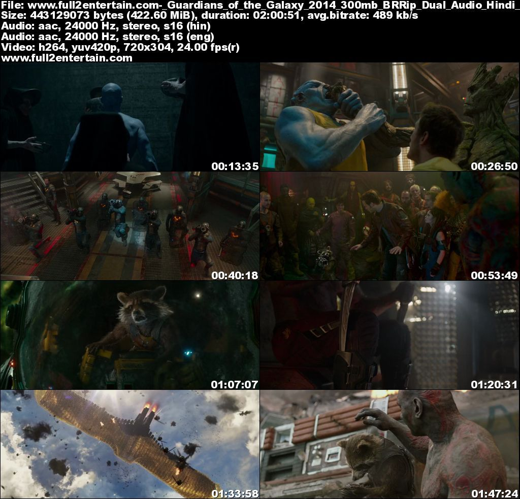 Guardians of the Galaxy 2014 Full Movie Free Download HD 300mb