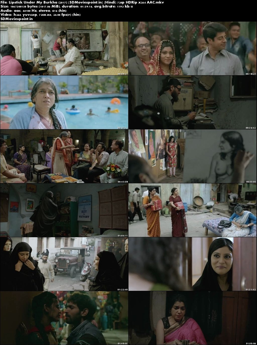 Screen Shots Lipstick Under My Burkha (2016) Full HD Movie Download 720p