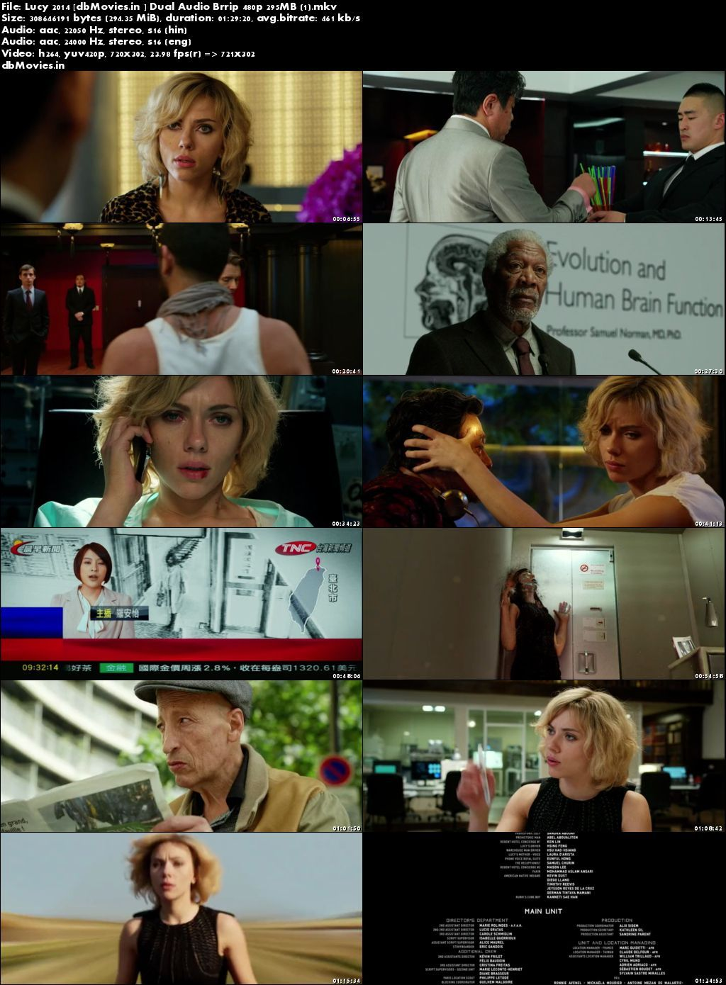 Screen Shot Lucy 2014 Full Movie Download 300MB Dual Audio Hindi Dubbed