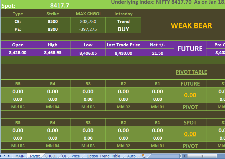 Traderji nifty options