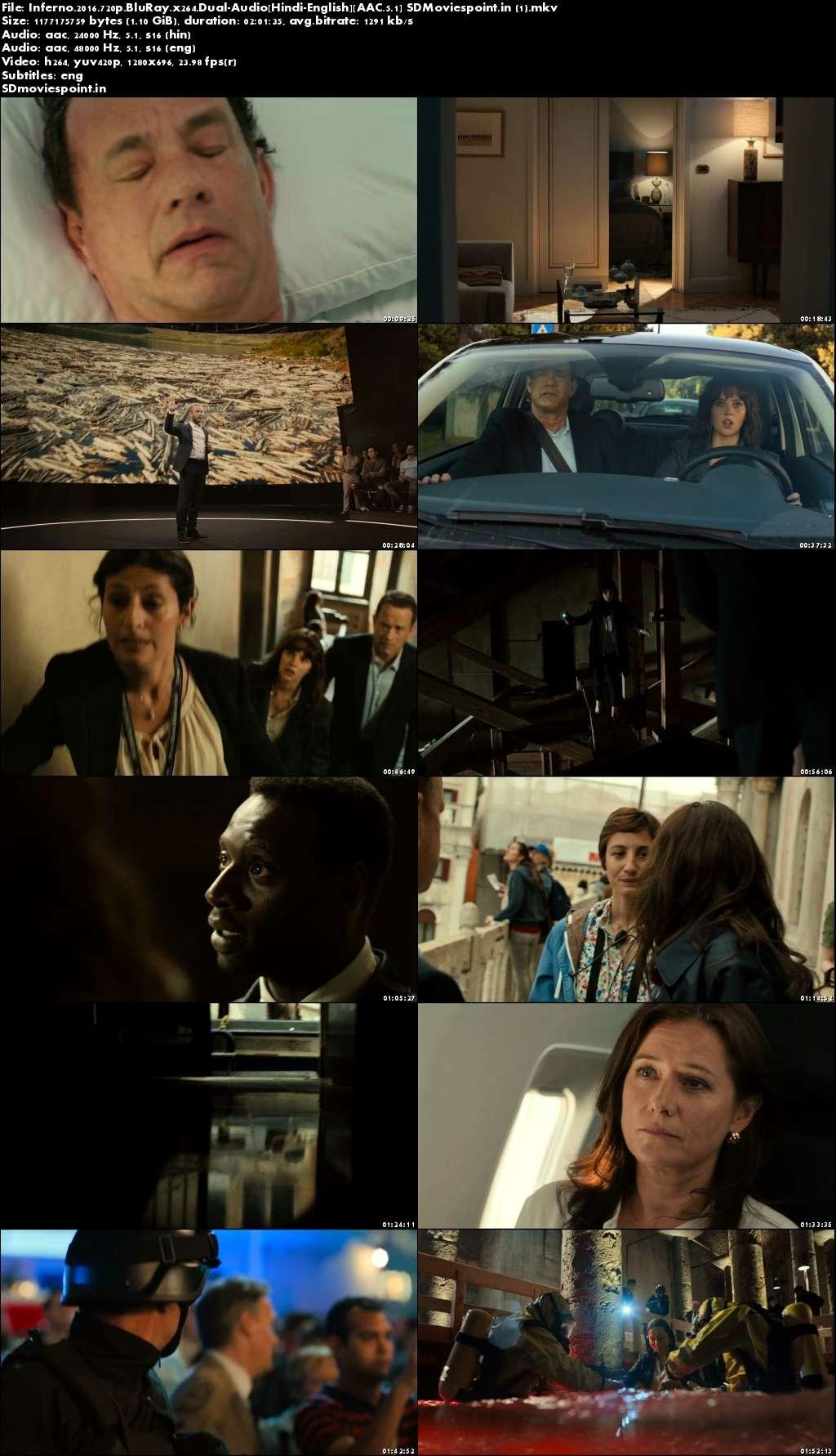 Screen Shots Inferno (2016) Full Hindi Movie Download HD Dual Audio 720p